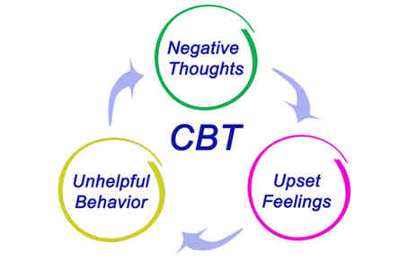 OfCourse - Online CBT diploma course - Save 81%